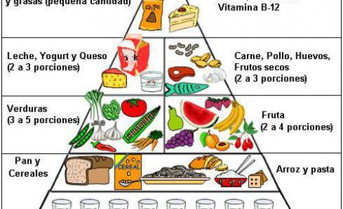 Clínica Pinar de Chamartín, podología y nutrición en Madrid